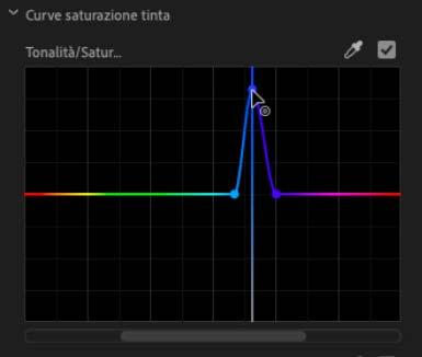curve saturazione tinta di Premiere Pro CC 2019_4
