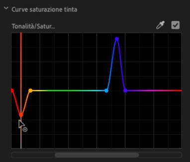 curve saturazione tinta di Premiere Pro CC 2019_5